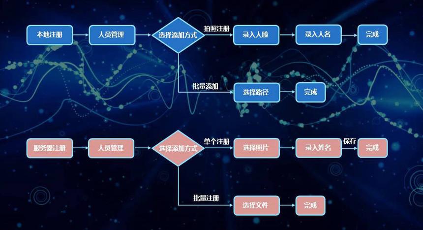 智能机器人识别测温(1)(5).jpg