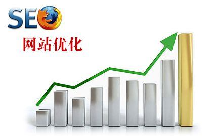 「成都网站优化」成都企业网站优化:绝对干货 五种网站优化必做步骤!