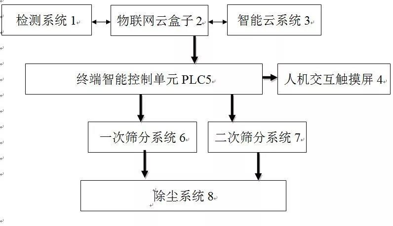 凯发k8备用网址科技2.jpg