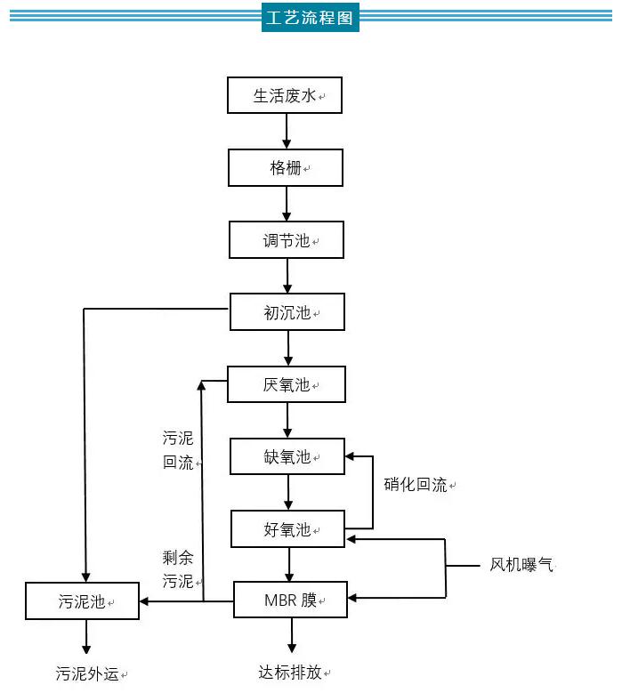 河南凯发k8备用网址环境科技有限公司.png