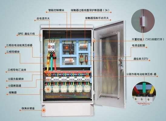 低压配电柜的安装技巧