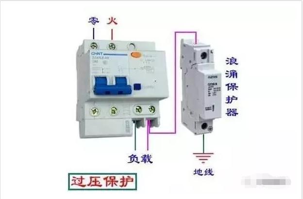 配电箱浪涌保护器,配电柜浪涌保护器
