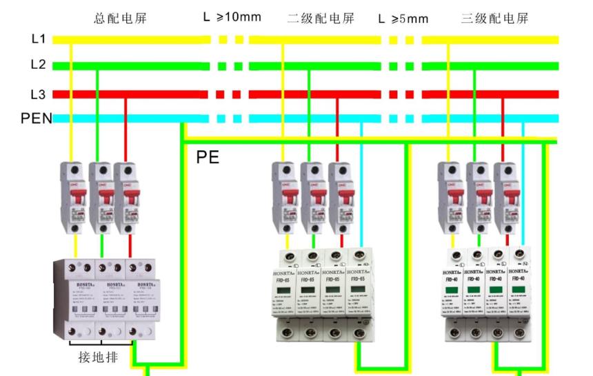 3相5线配电箱接线图解
