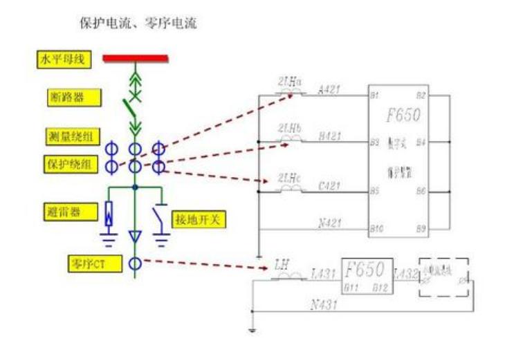 高低压配电柜电路原理图