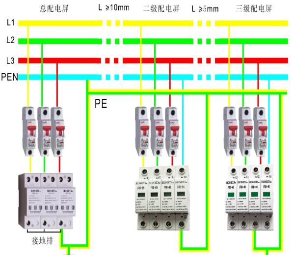 三相配电箱的接线图