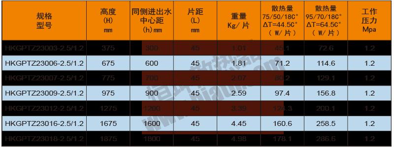 钢制片头230技术参数.png
