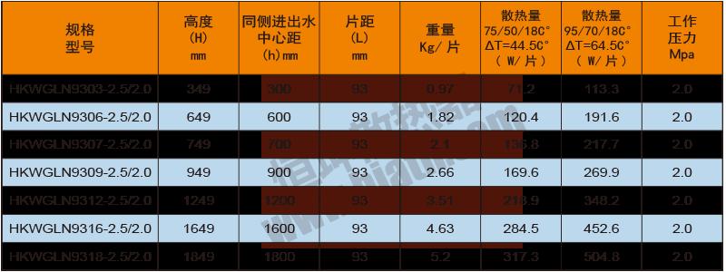 无缝钢铝93系列技术参数.png