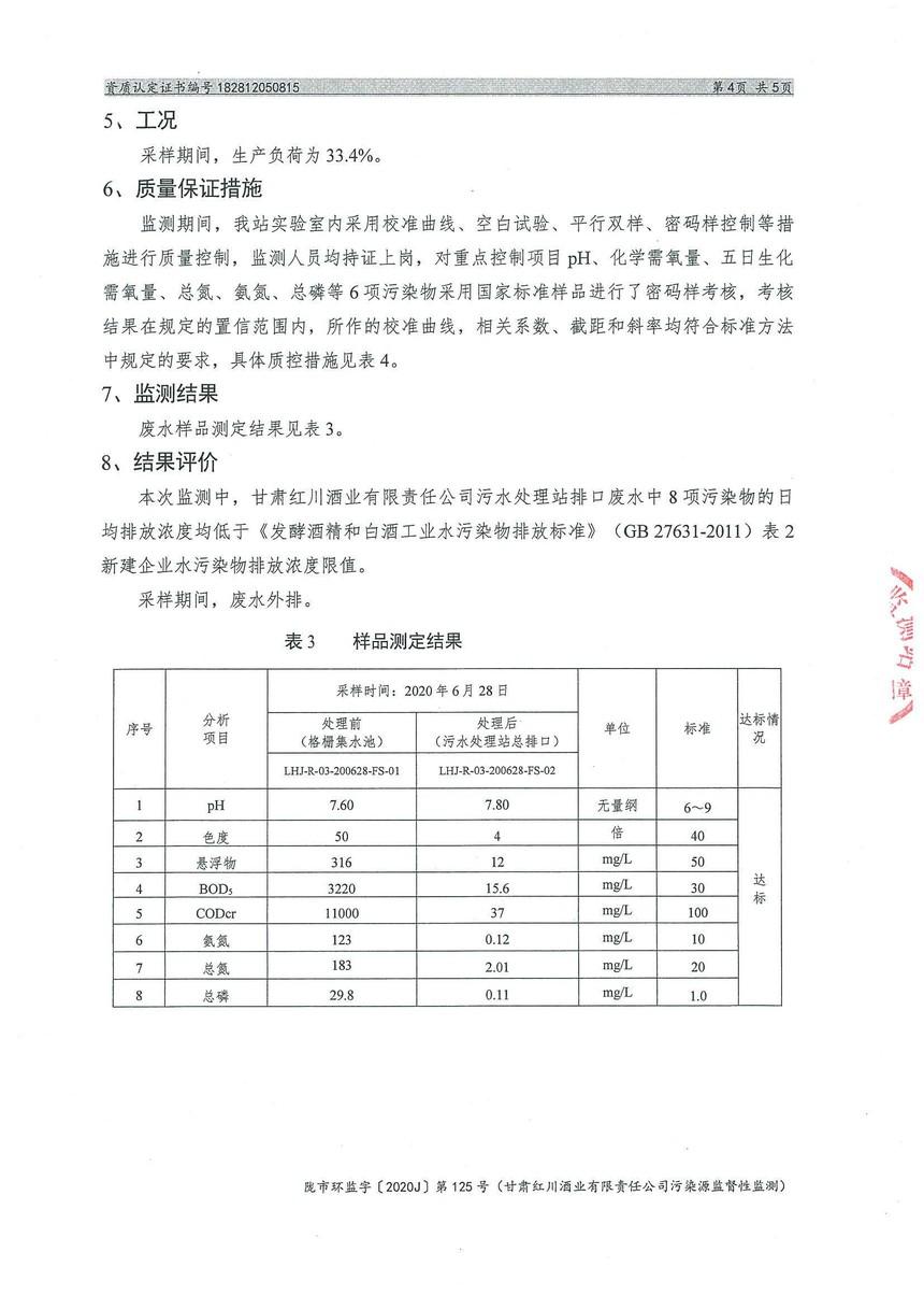 陇市环监字[2020J] 第125号-红川酒厂上半年_页面_4.jpg