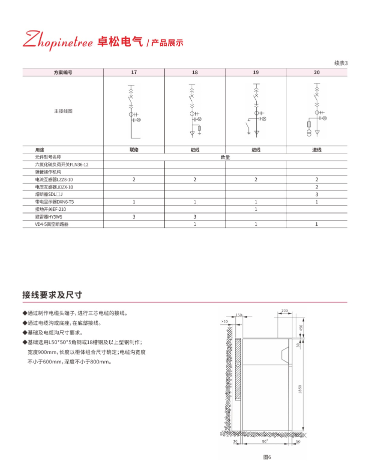 HXGN□-12交流高压金属封闭环网开关设备