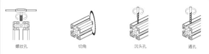 沈阳工业铝型材加工下单工序流程