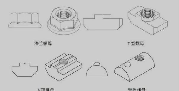 螺母主要有法兰螺母、方形螺母、T型螺母和弹性螺母