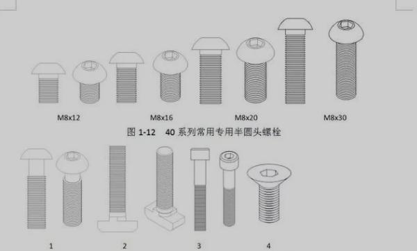 螺栓主要有专用螺栓、专用半圆头螺栓、专用圆头螺栓、平机螺栓和T型螺栓。