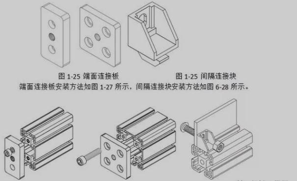端面连接板和间隔连接块端面连接板主要用于矩形和大尺寸多空方形型材与蹄角