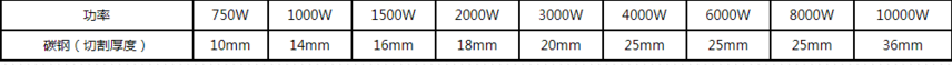 沈阳激光切割加工对照表