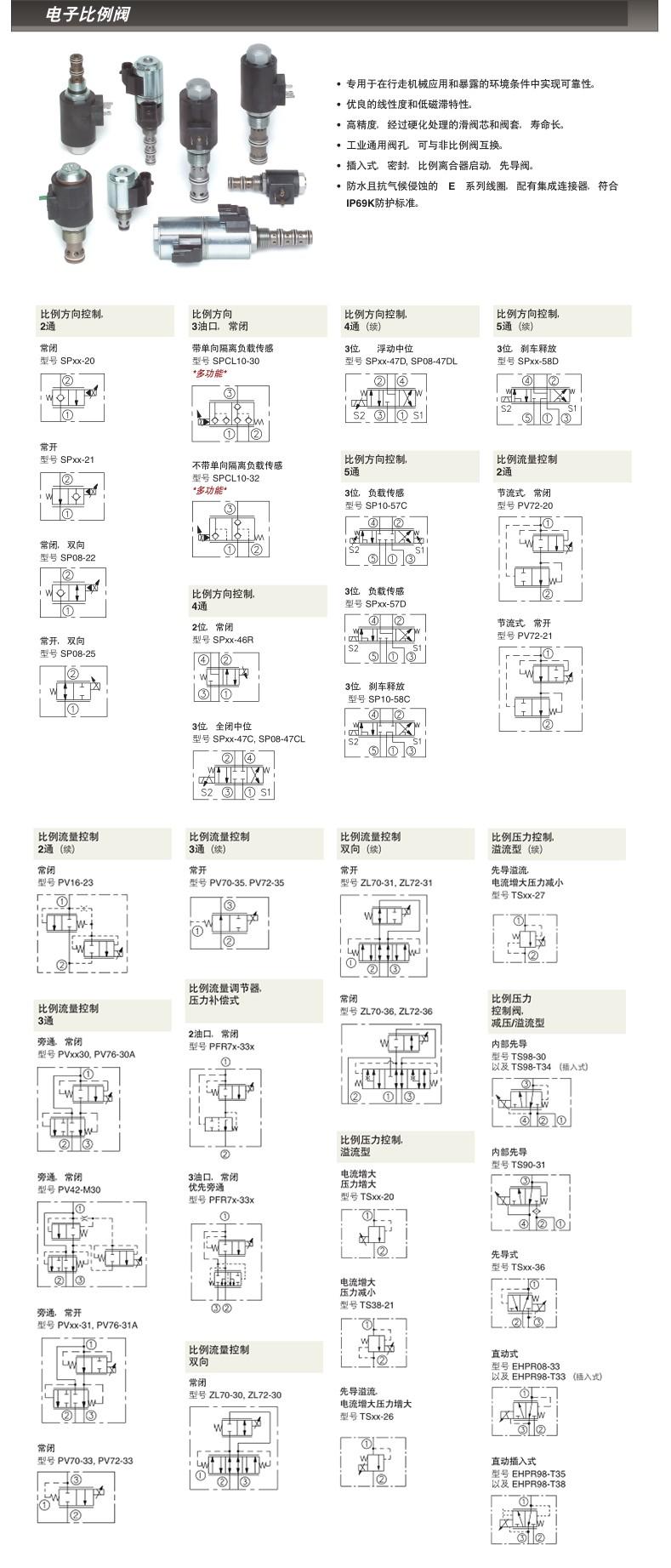 电子比例阀X.jpg