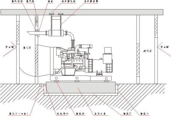 柴油发电机接线图片