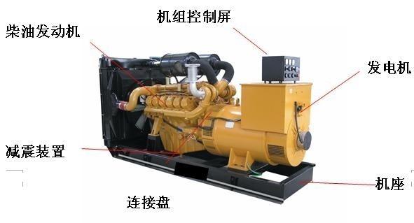 柴油发电机结构图解