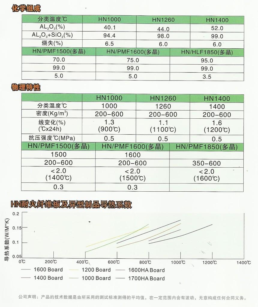耐火纤维制品.jpg