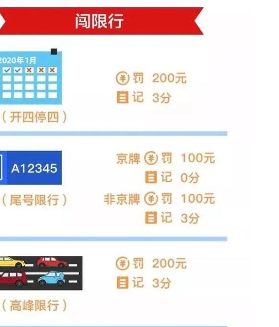 上海租车闯红灯扣分