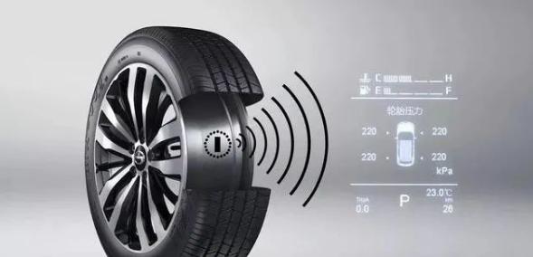 新车将强制安装胎压监测系统
