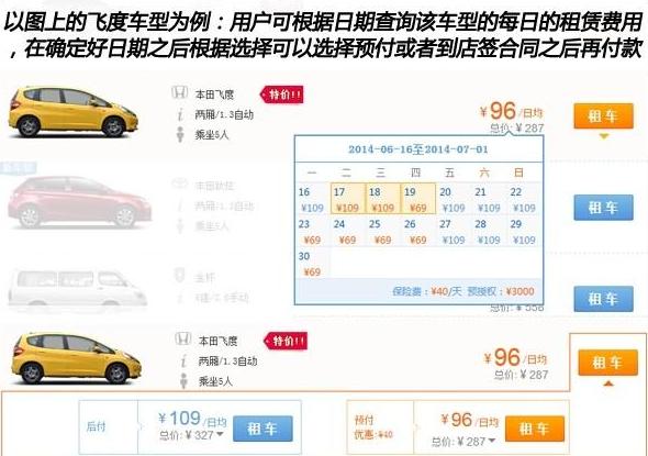 怎么在上海租车?