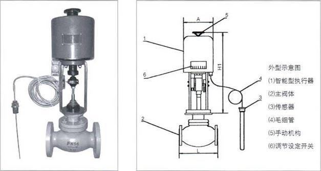 ZZWPE型自力式電控溫度調節閥結構及原理