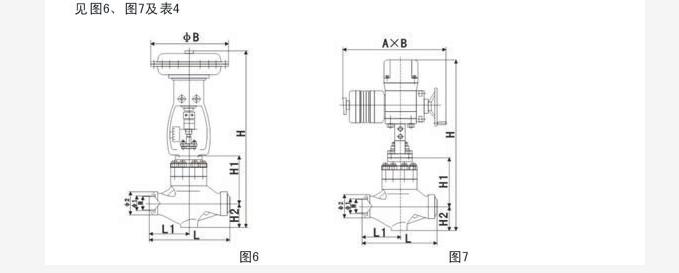 电动防空化高压差调节阀主要外形尺寸