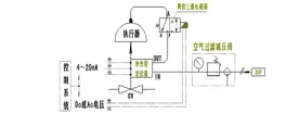典型控制方案与原理分析1