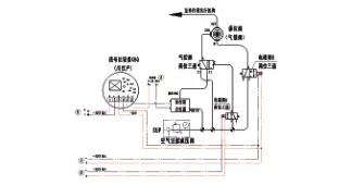 典型控制方案与原理分析3