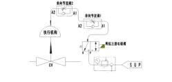 典型控制方案与原理分析4