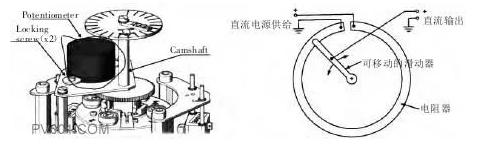 电站调节阀电位计原理图
