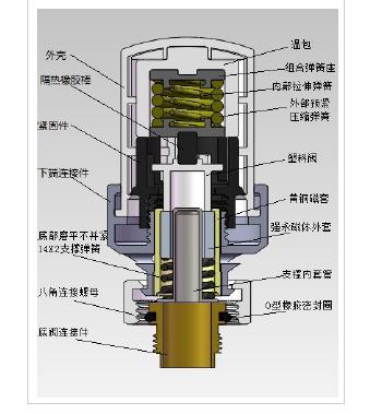 自力式压力调节阀的结构特征介绍