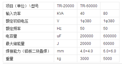 储能点焊机技术参数
