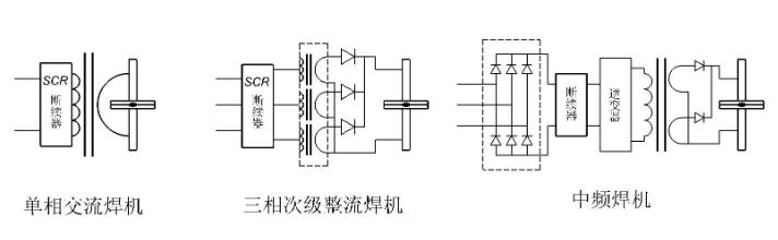 中频直流点焊机的工作原理及原理图