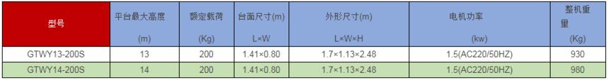 03 三桅式铝合金高空作业平台.png