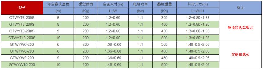 05 车载式铝合金高空作业平台.png