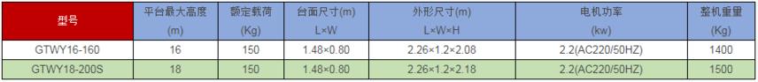 06 四桅式铝合金高空作业平台.png