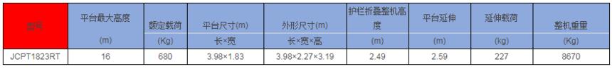 05 JCPT越野式高空作业平台.png