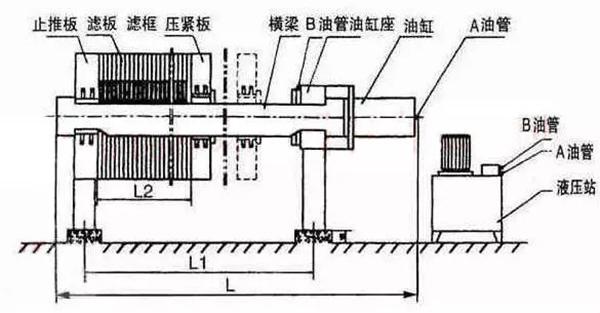 板框压滤机结构