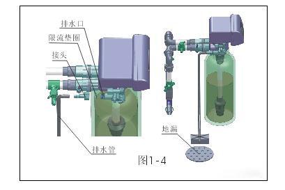 软化水设备知识分享:软水器的安装与调试完整教程