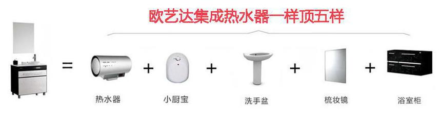欧艺达集成热水器优势