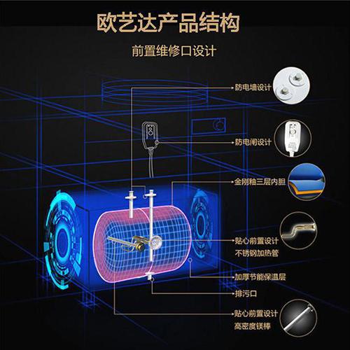 集成热水器产品结构图