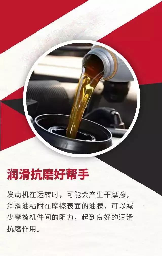 润滑油性能图解