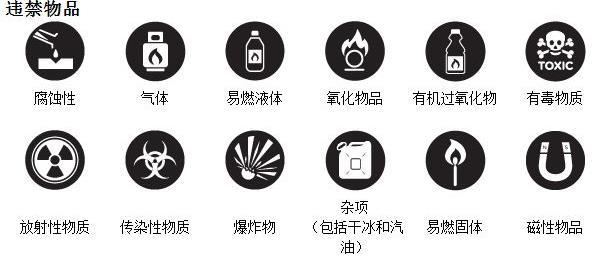 杭州航空托运是什么意思?航空托运禁止托运物品?