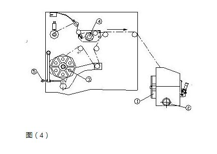 透明膜包装机产品说明书