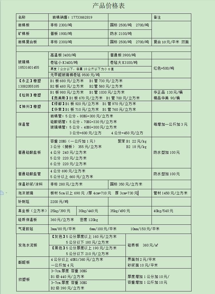 保温材料价格07-31.png