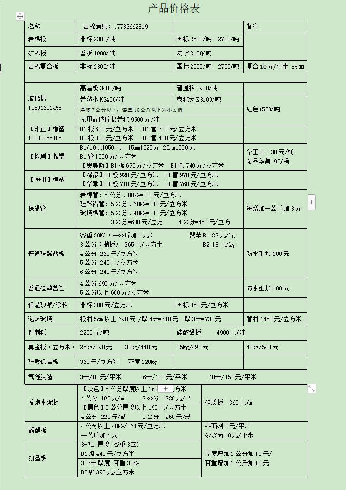 保温材料价格表1022.png