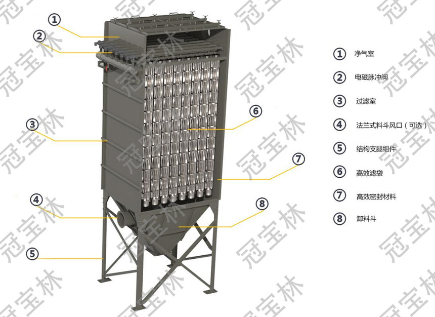 布袋除尘器设备工艺图.jpg