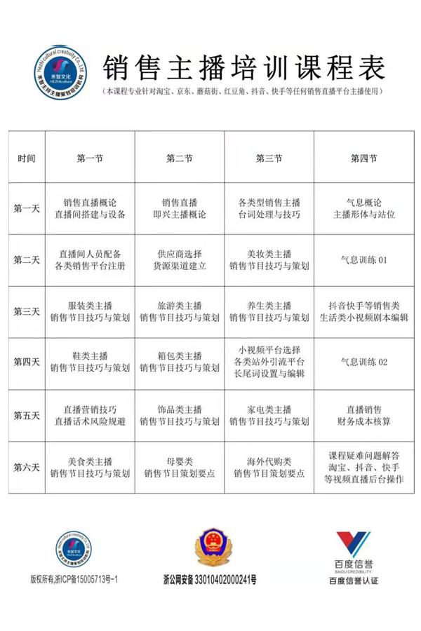 综合销售主播课程表.jpg