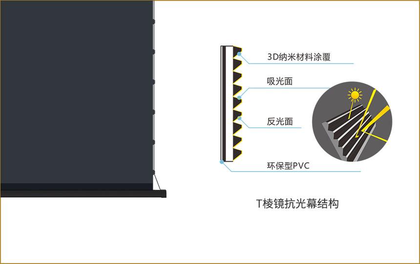超短焦电动抗光幕_07.jpg